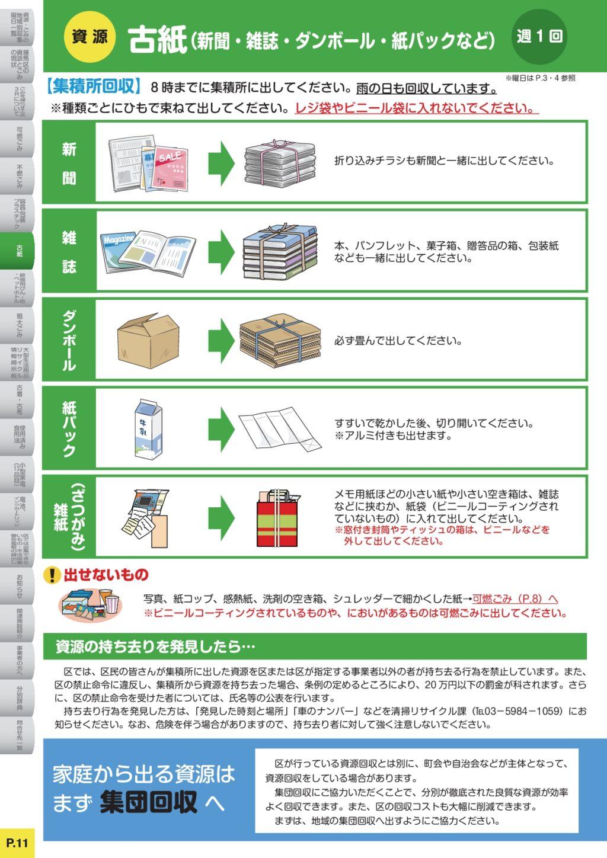 練馬区 ごみ収集  資源・ごみの出し方ルール